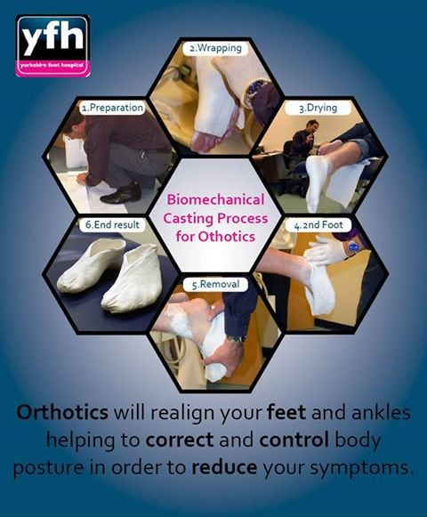 Othotics